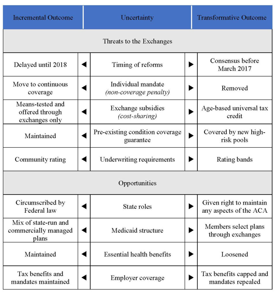 Hmpi scenario planning tools for organizations for Oscar plans