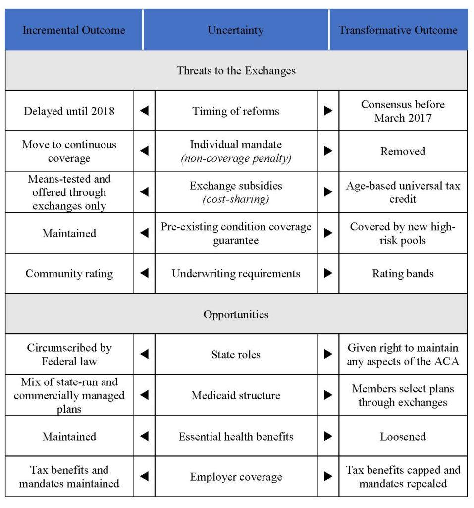 HMPI Scenario Planning Tools for Organizations Struggling