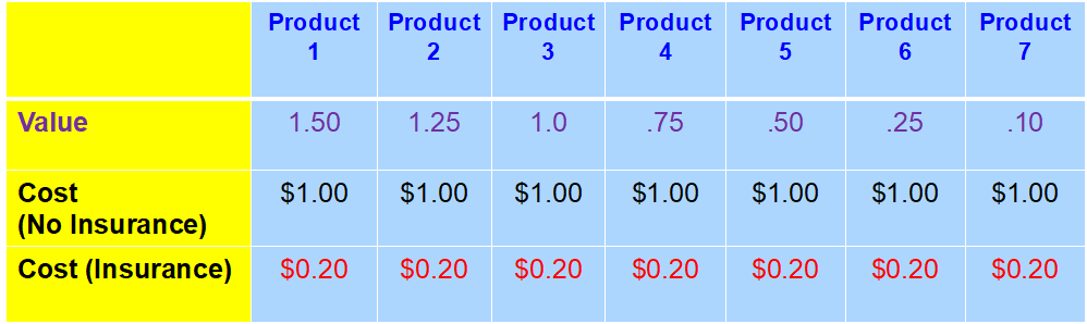 comprar vidalista 60 mg